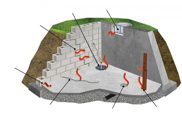 sótano punto de entrada de radón